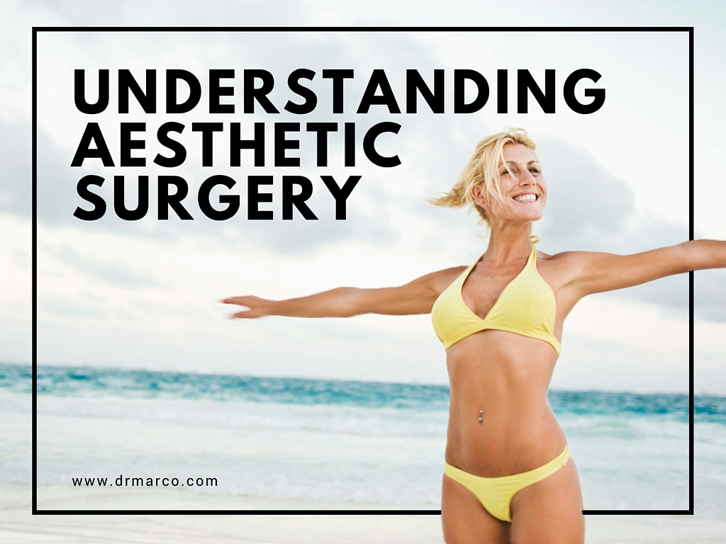 UNDERSTANDING AESTHETIC SURGERY